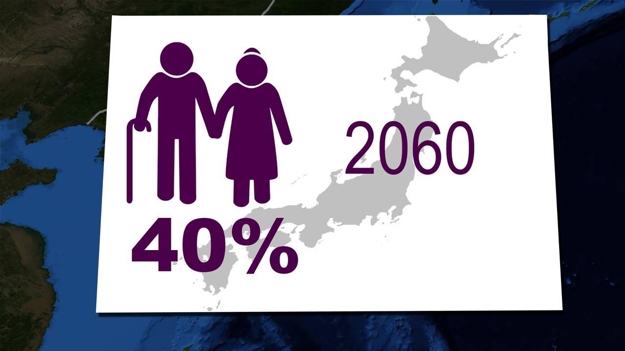 Aging of Japan