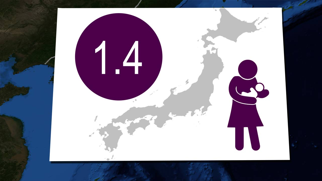 Japan birthrate