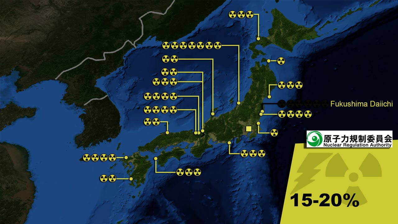 Japan nuclear power plants after Fukushima