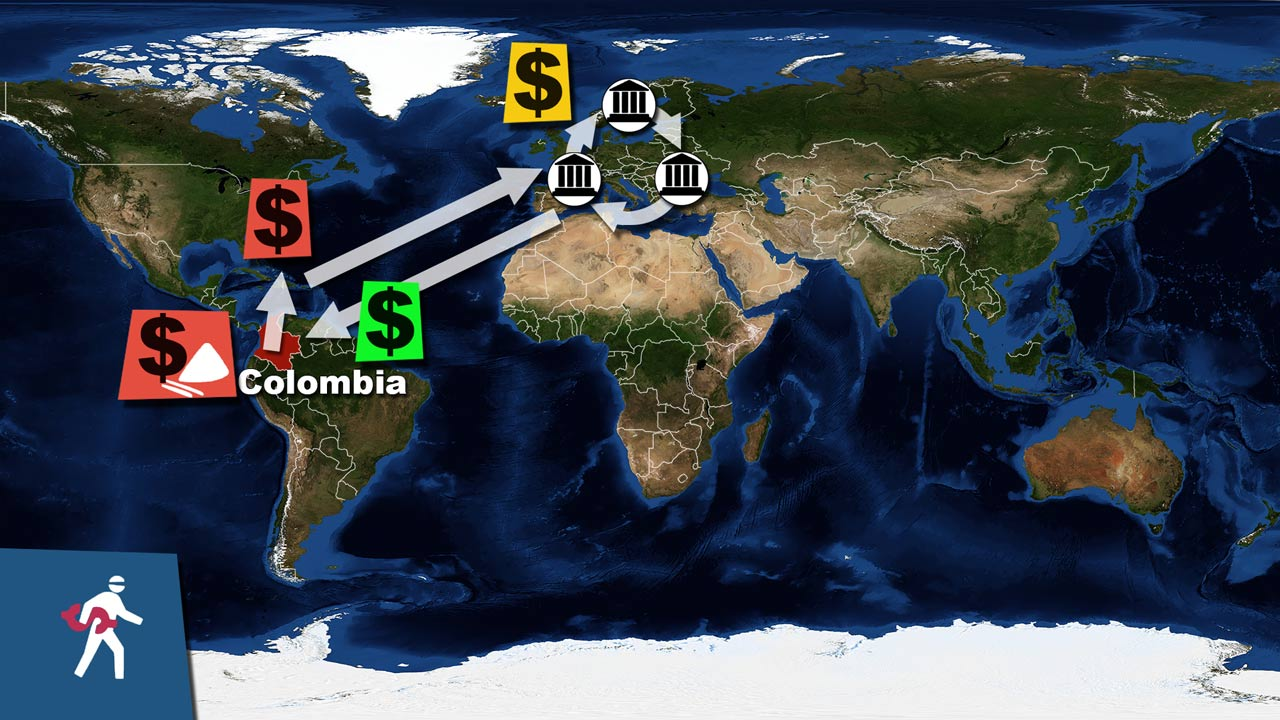 circle of money laundering Colombian Drug Cartels