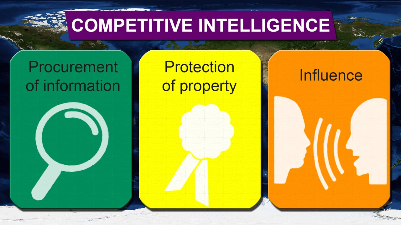 competitive intelligence aspects issues